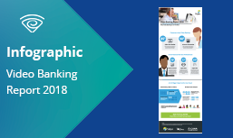 Video Banking Report 2018: Why Video Banking Is On The Rise